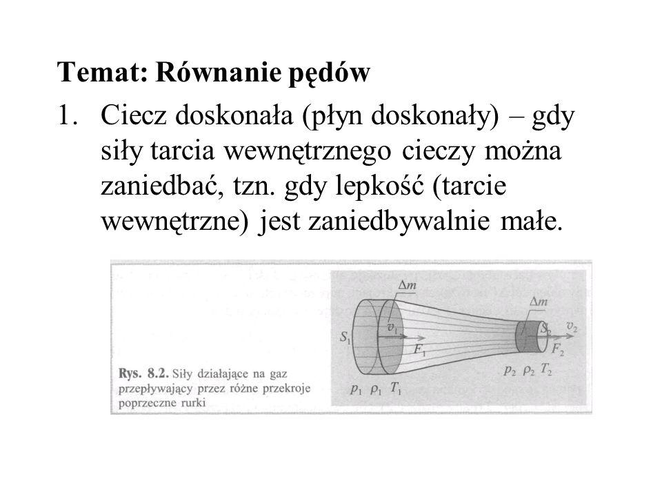 Temat: Równanie pędów