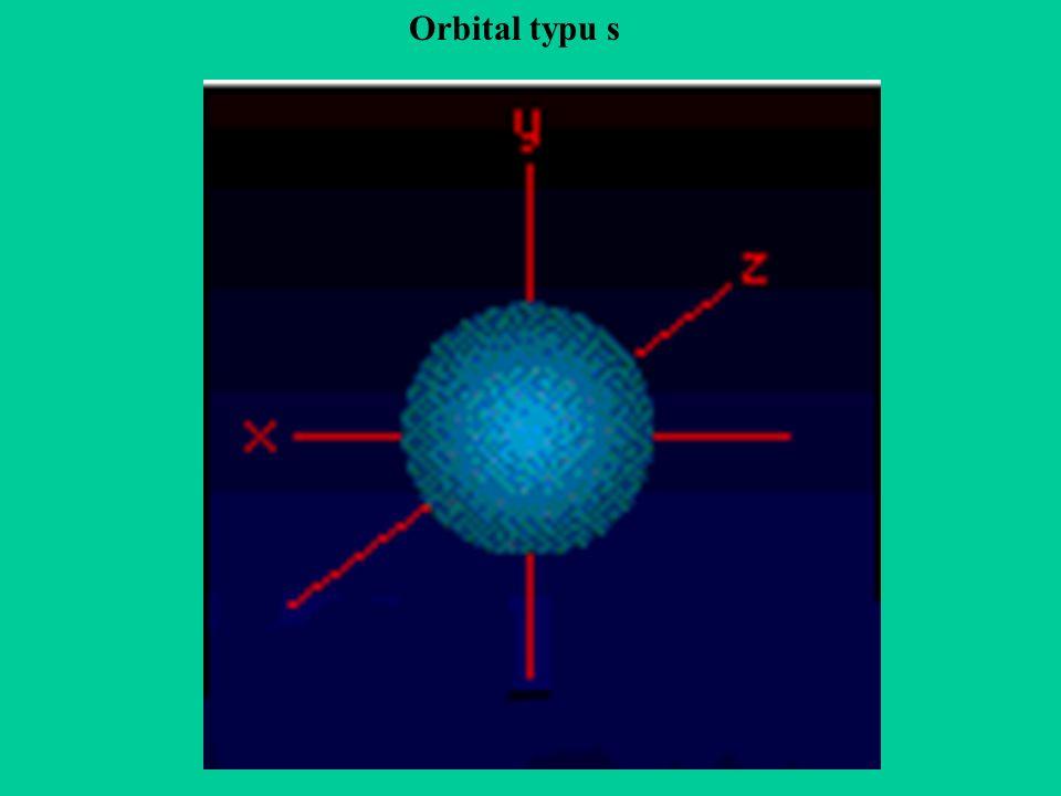 Orbital typu s