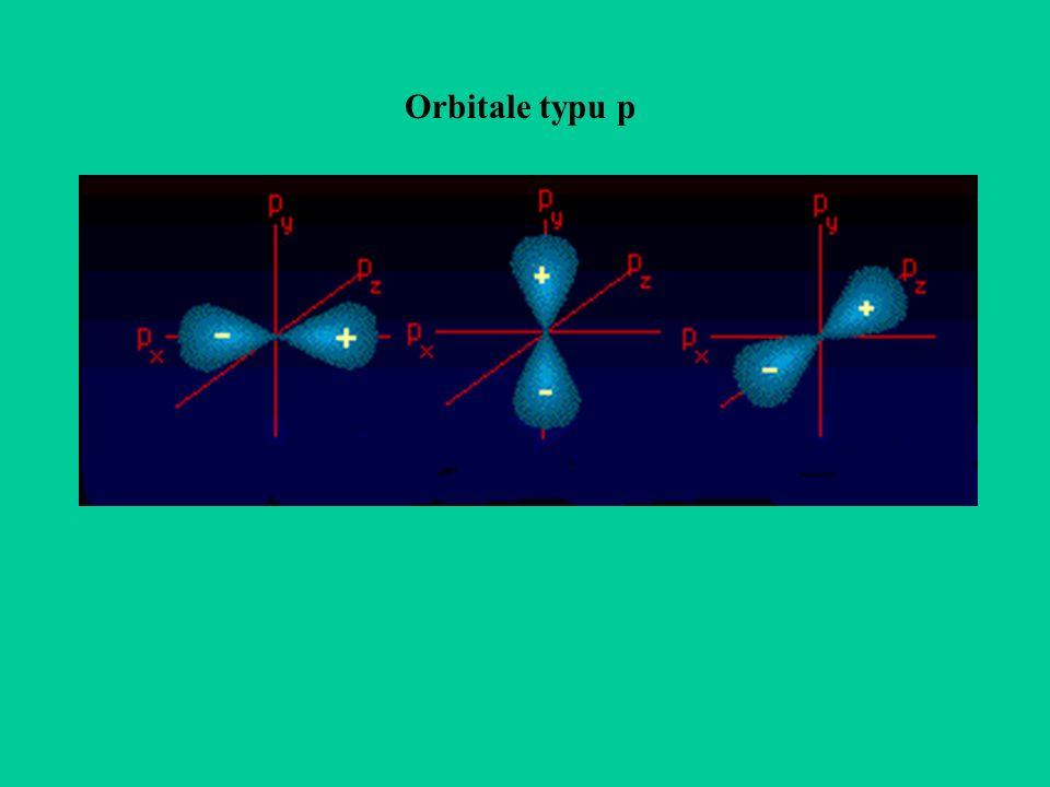 Orbitale typu p