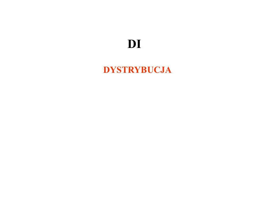 DI DYSTRYBUCJA