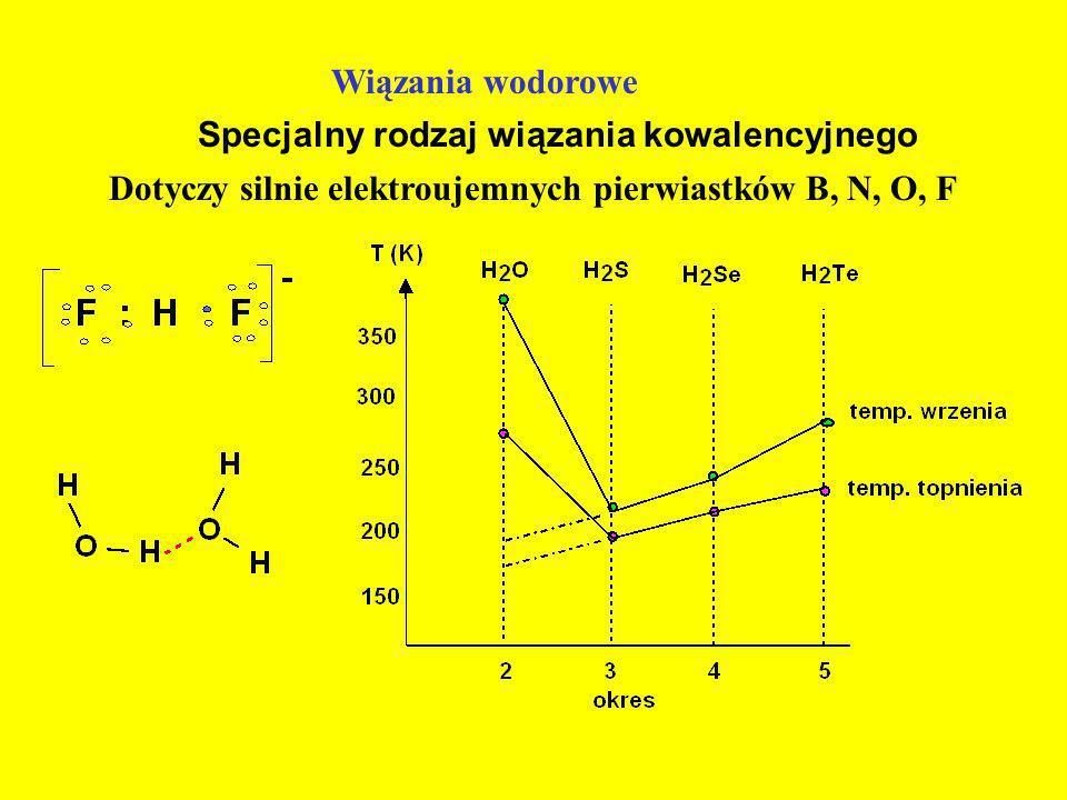 Wiązania wodorowe Specjalny rodzaj wiązania kowalencyjnego.