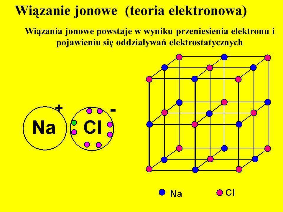 Wiązanie jonowe (teoria elektronowa)