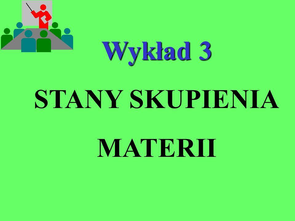 Wykład 3 STANY SKUPIENIA MATERII