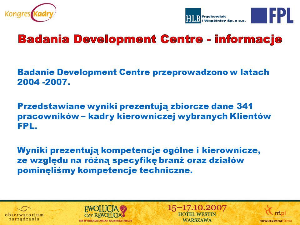 Badania Development Centre - informacje