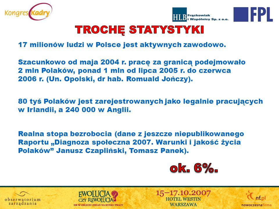 TROCHĘ STATYSTYKI 17 milionów ludzi w Polsce jest aktywnych zawodowo.