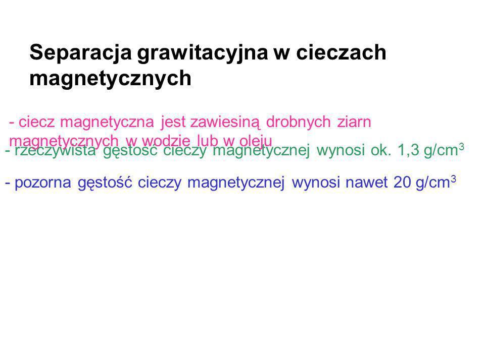 Separacja grawitacyjna w cieczach magnetycznych