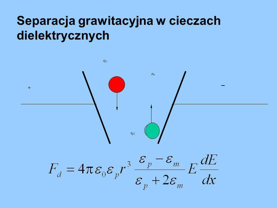 Separacja grawitacyjna w cieczach dielektrycznych
