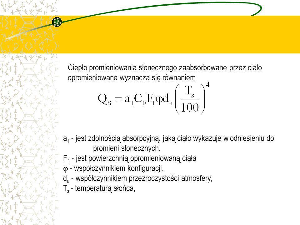 Ciepło promieniowania słonecznego zaabsorbowane przez ciało opromieniowane wyznacza się równaniem