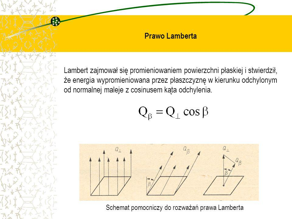 Schemat pomocniczy do rozważań prawa Lamberta
