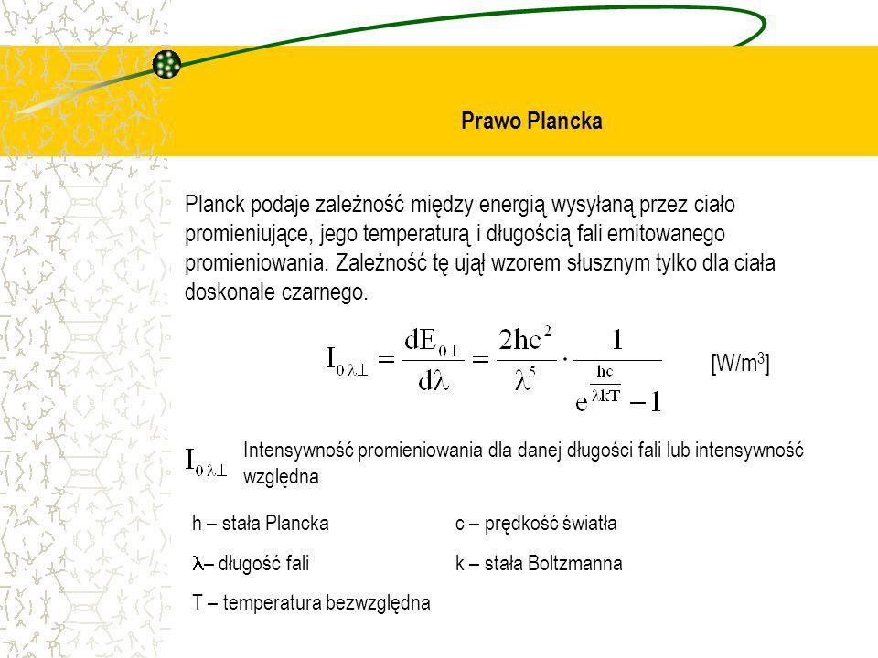 Prawo Plancka
