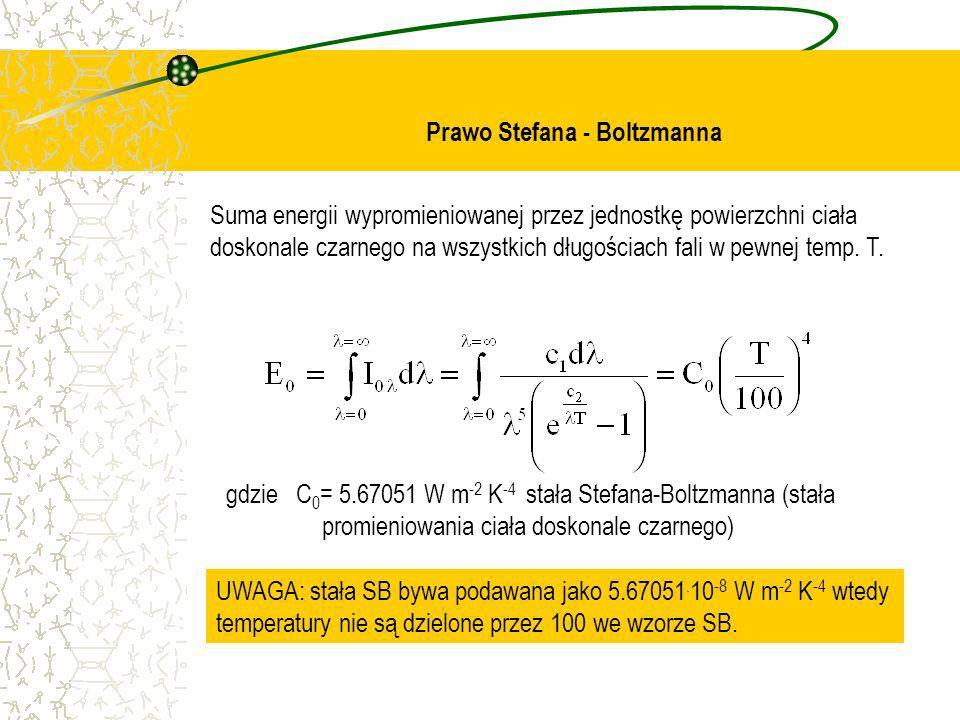 Prawo Stefana - Boltzmanna