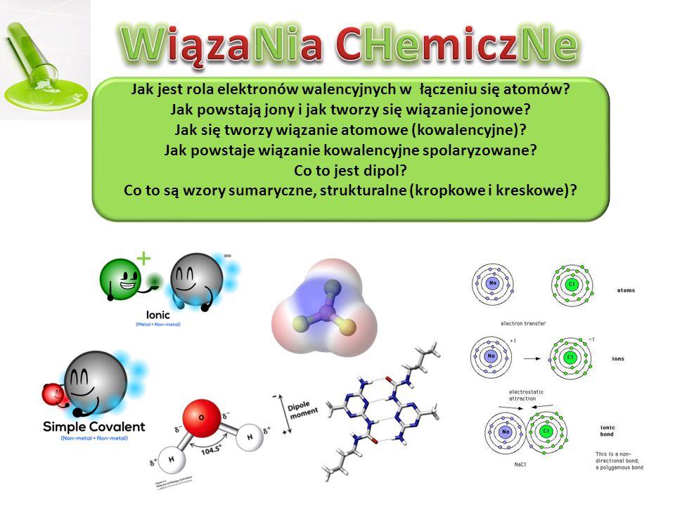 WiązaNia CHemiczNe Jak jest rola elektronów walencyjnych w łączeniu się atomów Jak powstają jony i jak tworzy się wiązanie jonowe