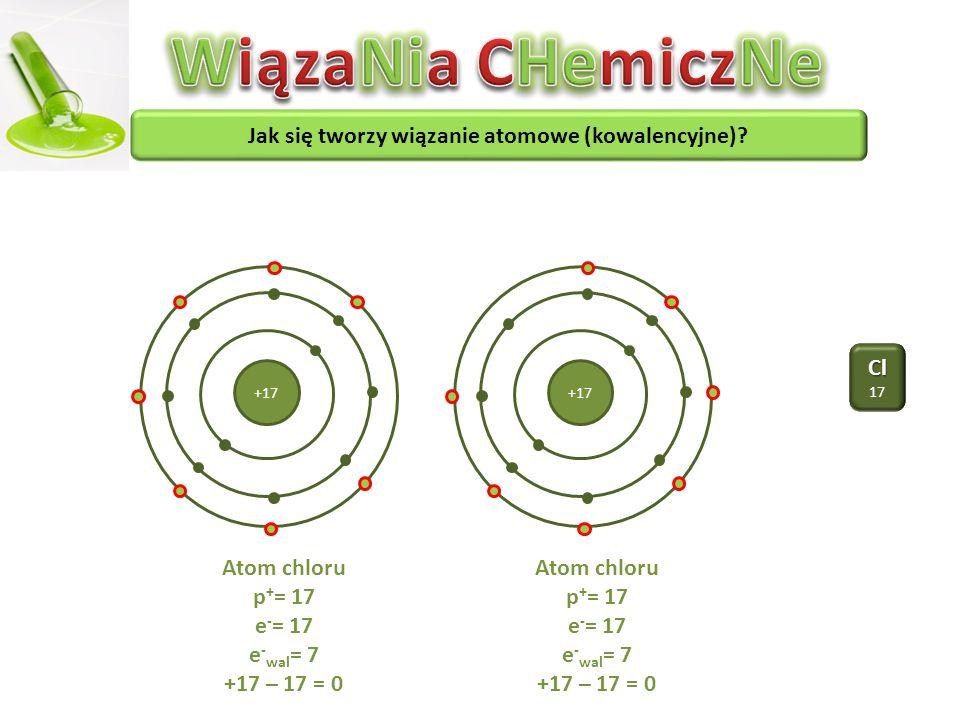 Jak się tworzy wiązanie atomowe (kowalencyjne)
