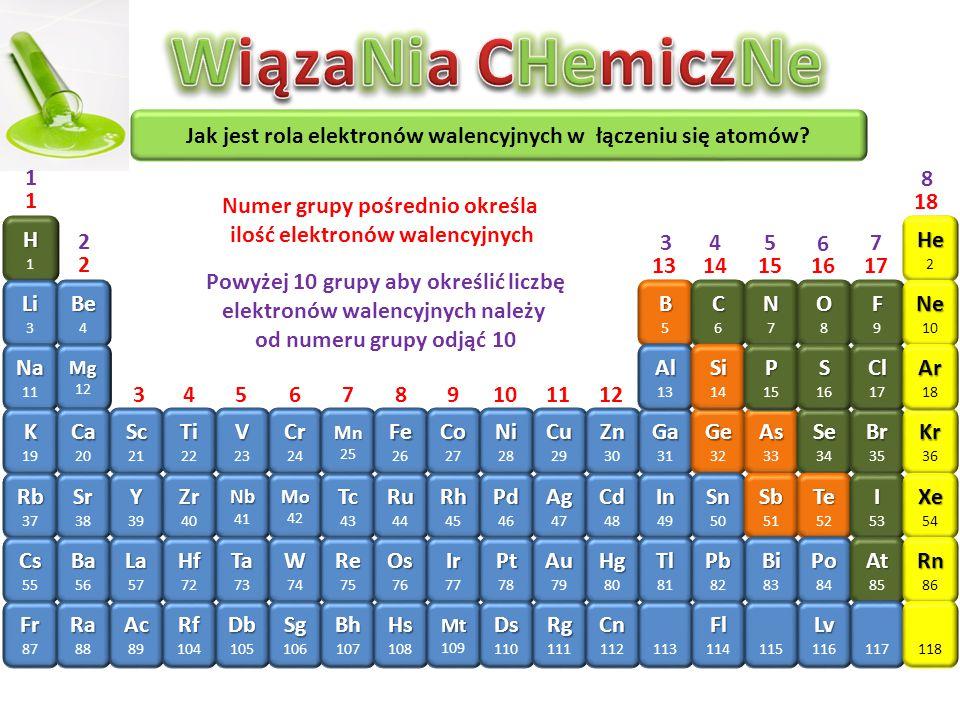 WiązaNia CHemiczNe Jak jest rola elektronów walencyjnych w łączeniu się atomów 1. 2. 3. 4. 5.