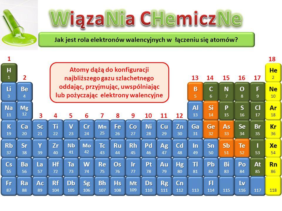 Jak jest rola elektronów walencyjnych w łączeniu się atomów