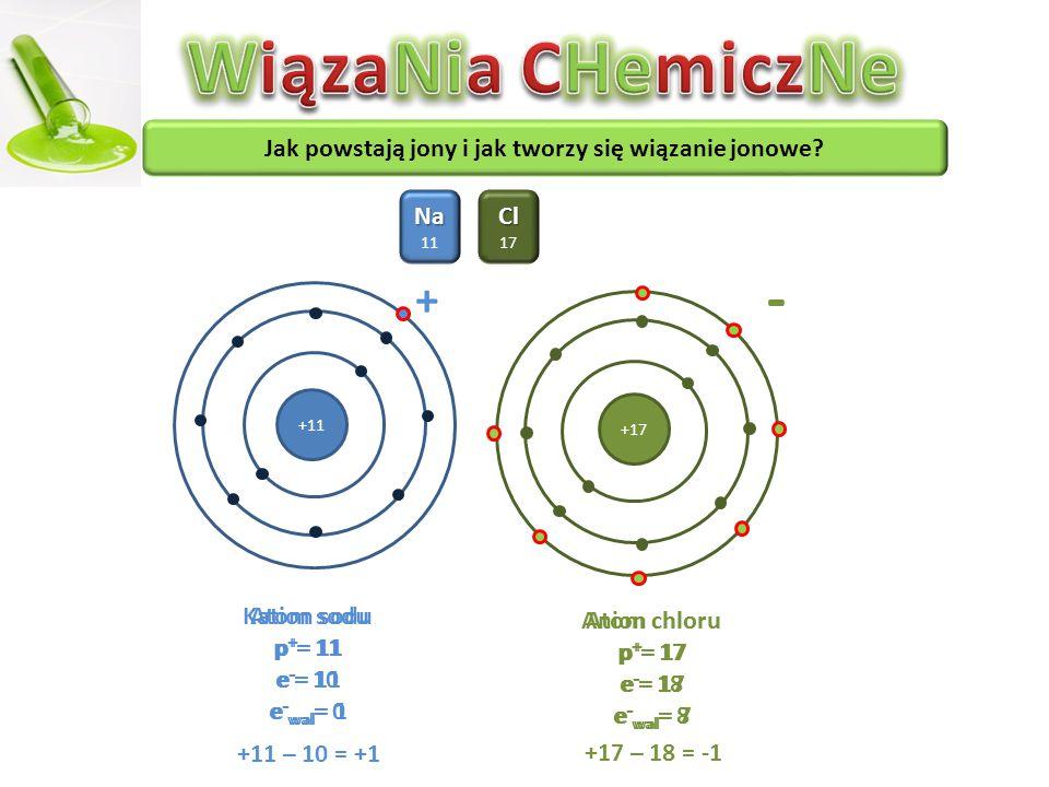 Jak powstają jony i jak tworzy się wiązanie jonowe