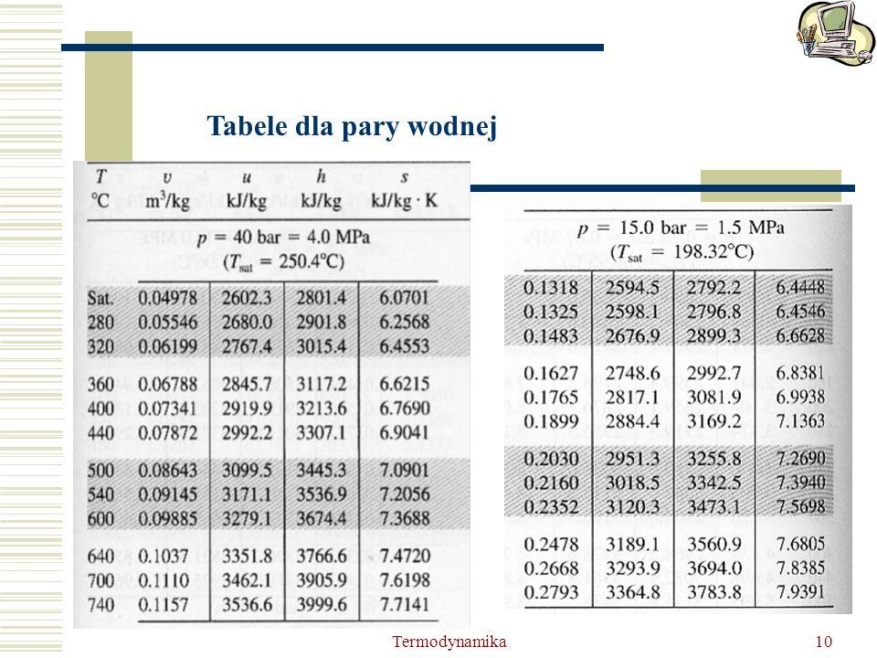 Tabele dla pary wodnej Termodynamika 10
