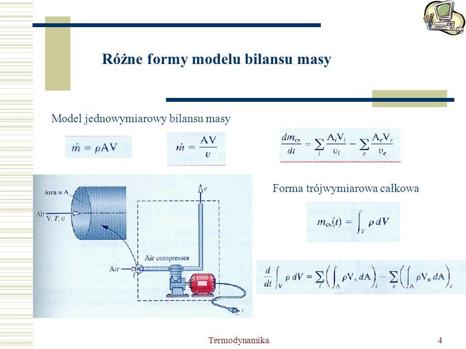 Różne formy modelu bilansu masy