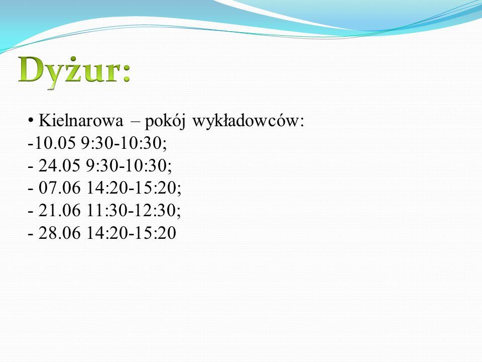 Dyżur: Kielnarowa – pokój wykładowców: 10.05 9:30-10:30;