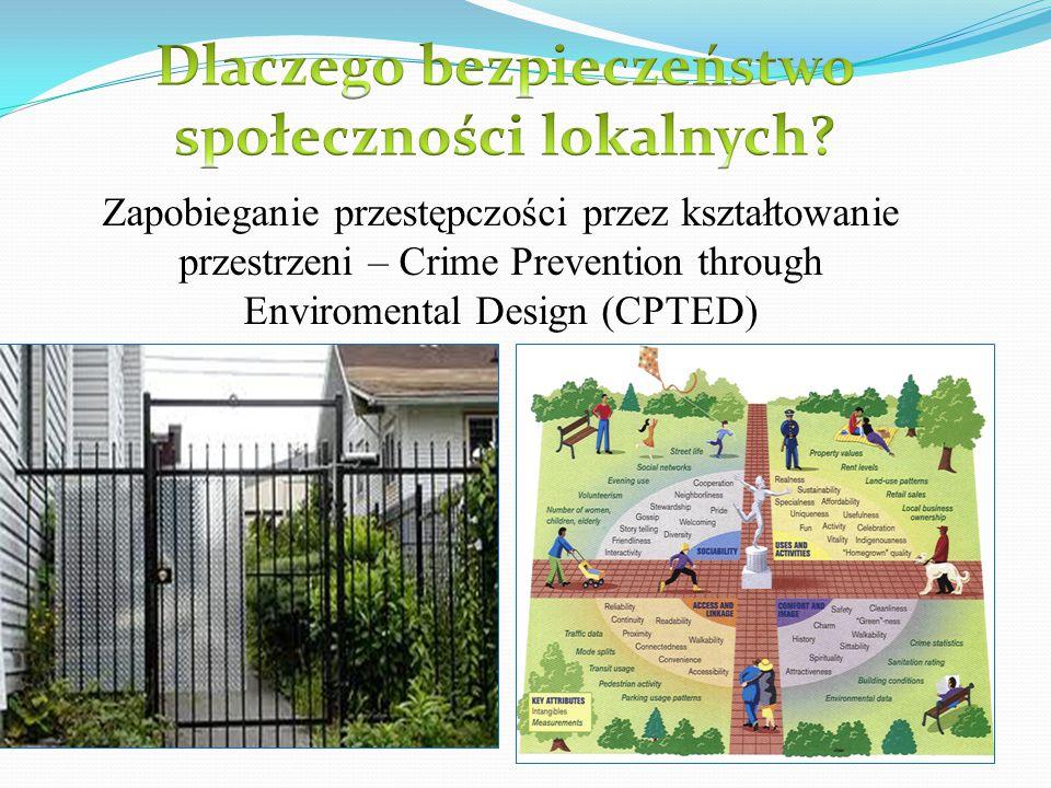 Dlaczego bezpieczeństwo społeczności lokalnych