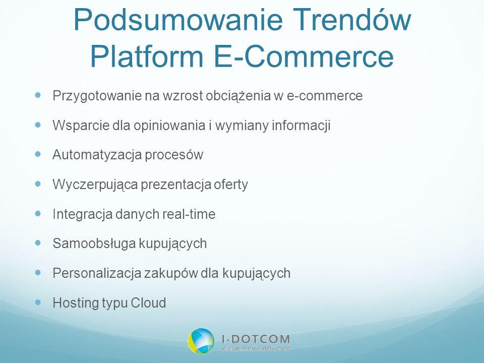 Podsumowanie Trendów Platform E-Commerce