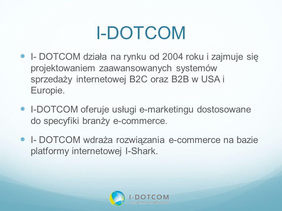 I-DOTCOM