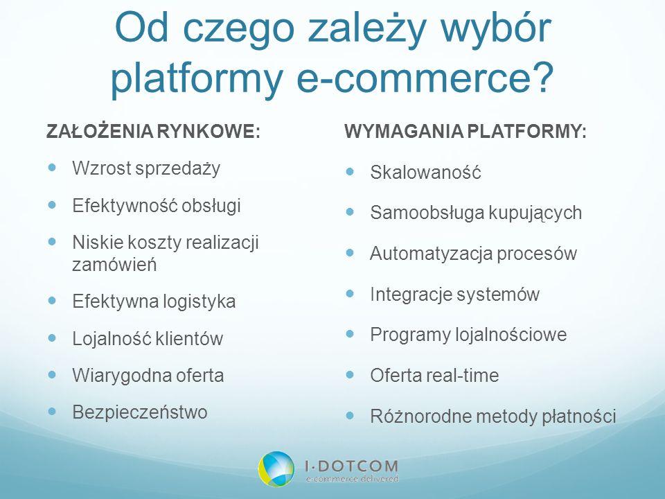 Od czego zależy wybór platformy e-commerce