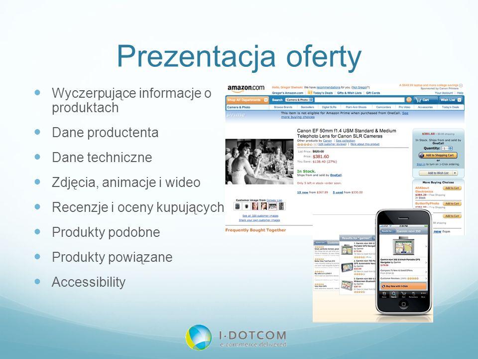 Prezentacja oferty Wyczerpujące informacje o produktach