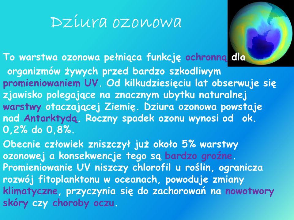 Dziura ozonowa To warstwa ozonowa pełniąca funkcję ochronną dla