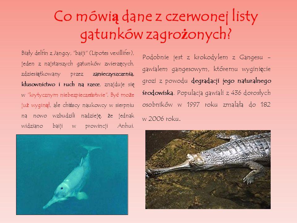 Co mówią dane z czerwonej listy gatunków zagrożonych