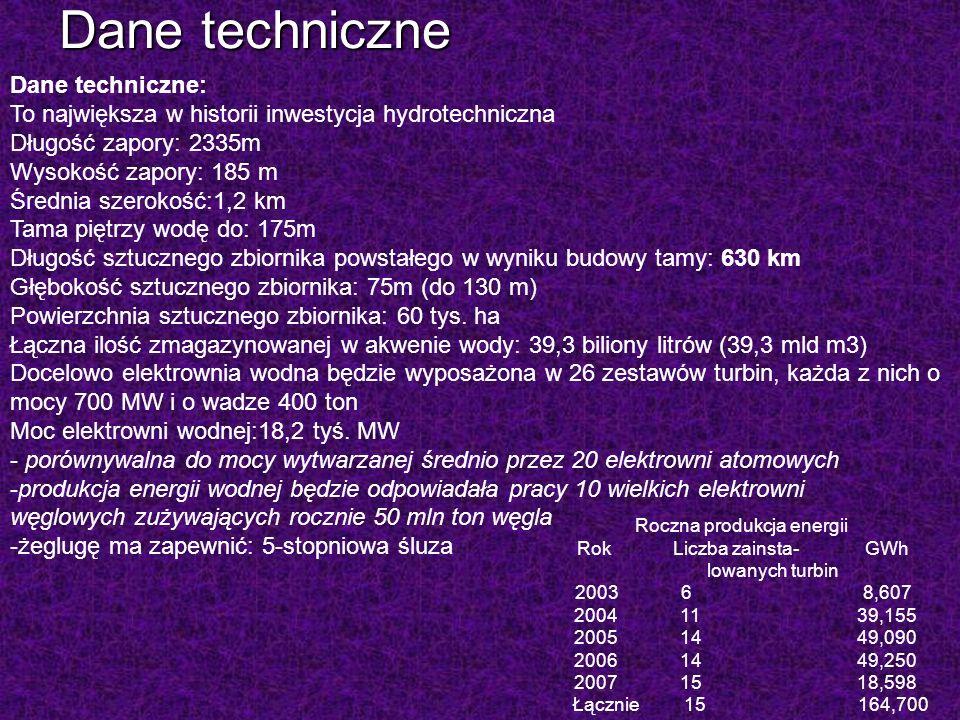 Dane techniczne Dane techniczne: