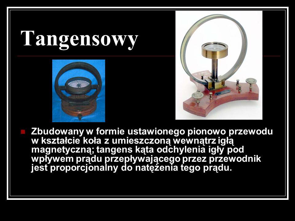 Tangensowy