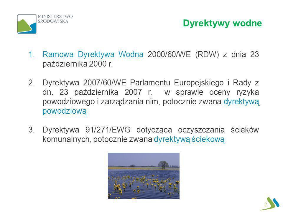 Dyrektywy wodne Ramowa Dyrektywa Wodna 2000/60/WE (RDW) z dnia 23 października 2000 r.