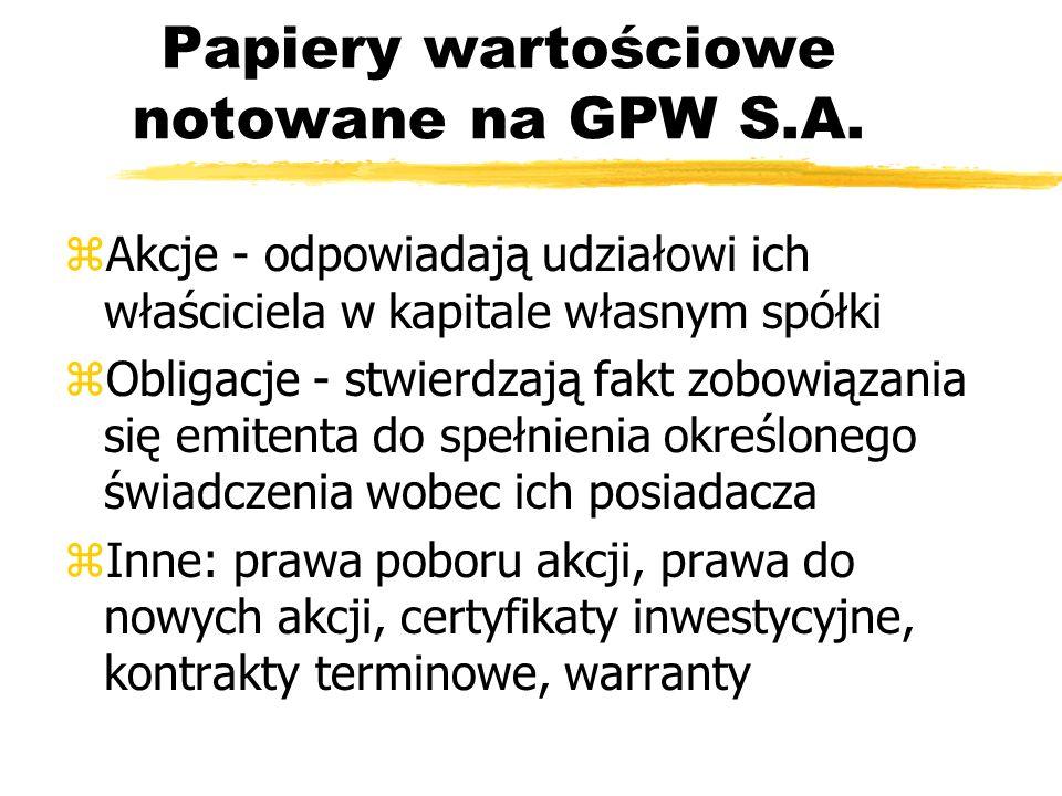 Papiery wartościowe notowane na GPW S.A.