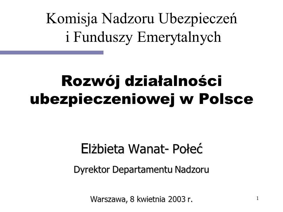 Rozwój działalności ubezpieczeniowej w Polsce