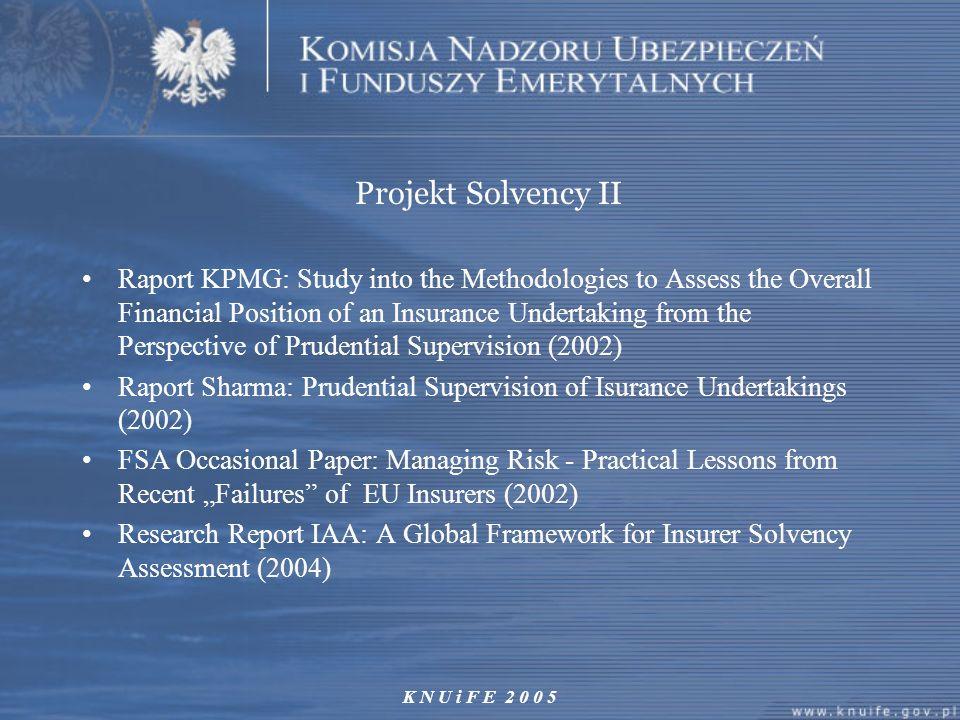 Projekt Solvency II
