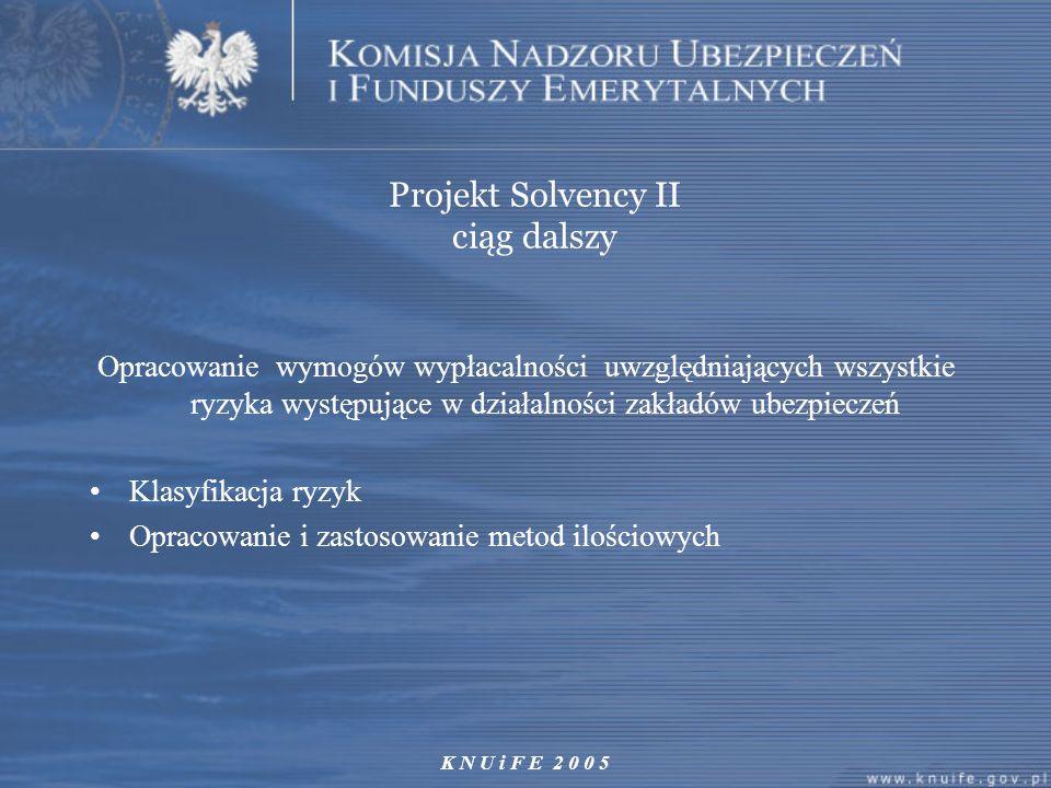 Projekt Solvency II ciąg dalszy