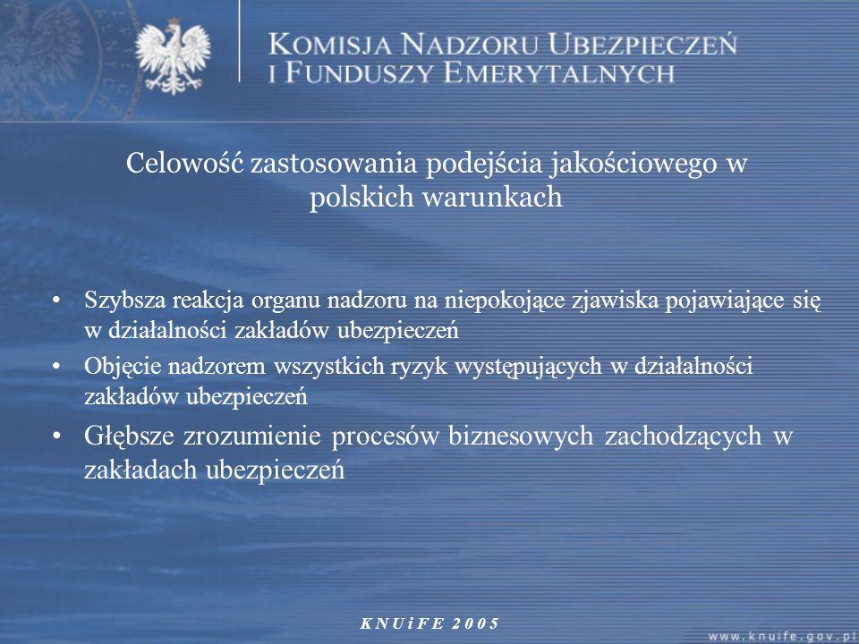Celowość zastosowania podejścia jakościowego w polskich warunkach