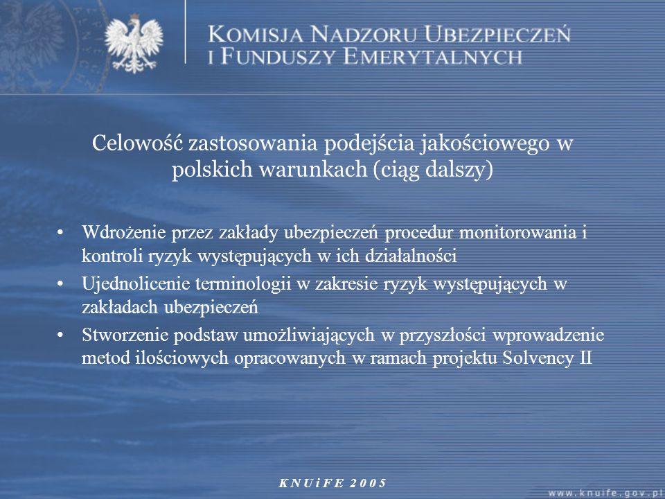 Celowość zastosowania podejścia jakościowego w polskich warunkach (ciąg dalszy)