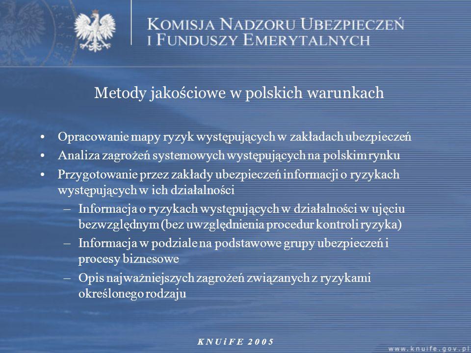 Metody jakościowe w polskich warunkach