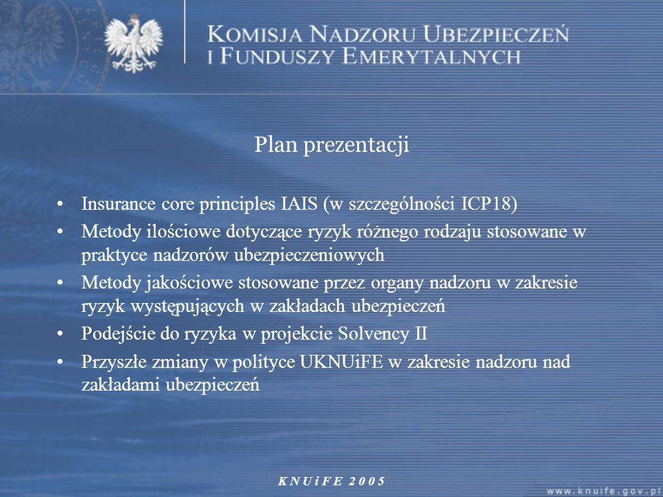 Plan prezentacji Insurance core principles IAIS (w szczególności ICP18)