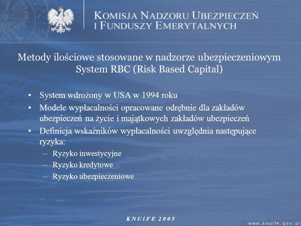 Metody ilościowe stosowane w nadzorze ubezpieczeniowym System RBC (Risk Based Capital)