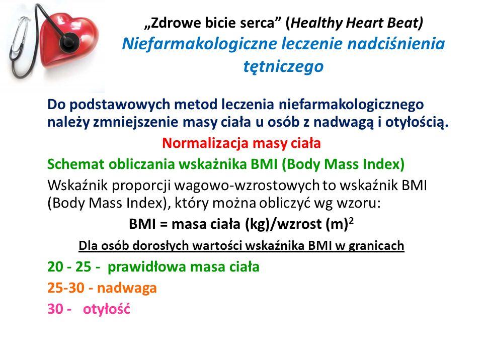 Normalizacja masy ciała