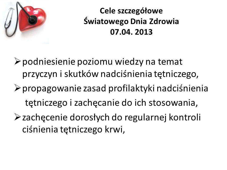 Cele szczegółowe Światowego Dnia Zdrowia 07.04. 2013