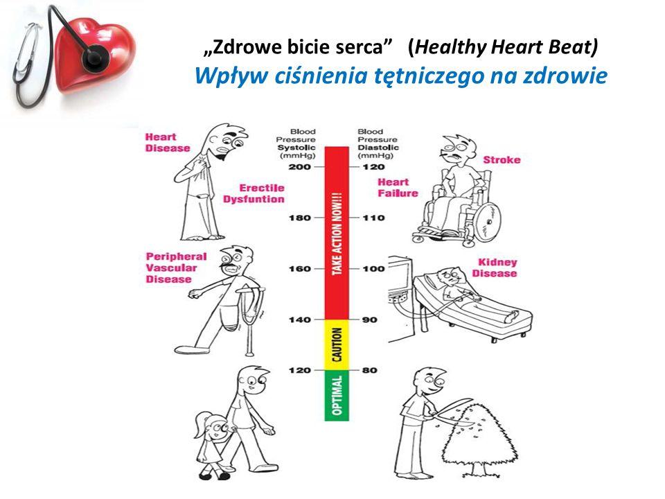 """""""Zdrowe bicie serca (Healthy Heart Beat) Wpływ ciśnienia tętniczego na zdrowie"""