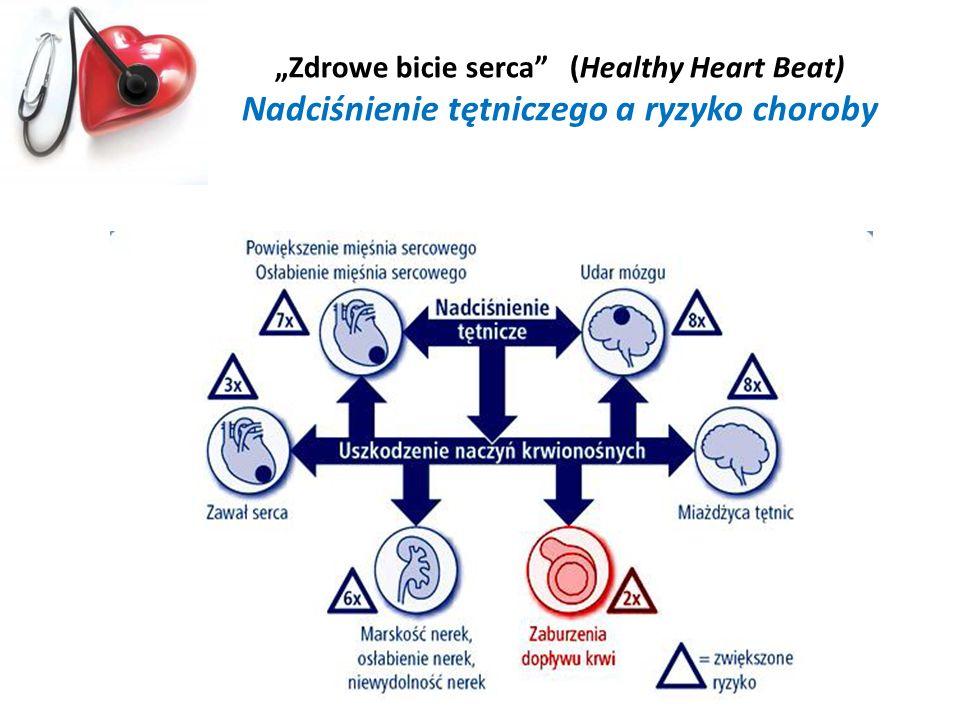 """""""Zdrowe bicie serca (Healthy Heart Beat) Nadciśnienie tętniczego a ryzyko choroby"""