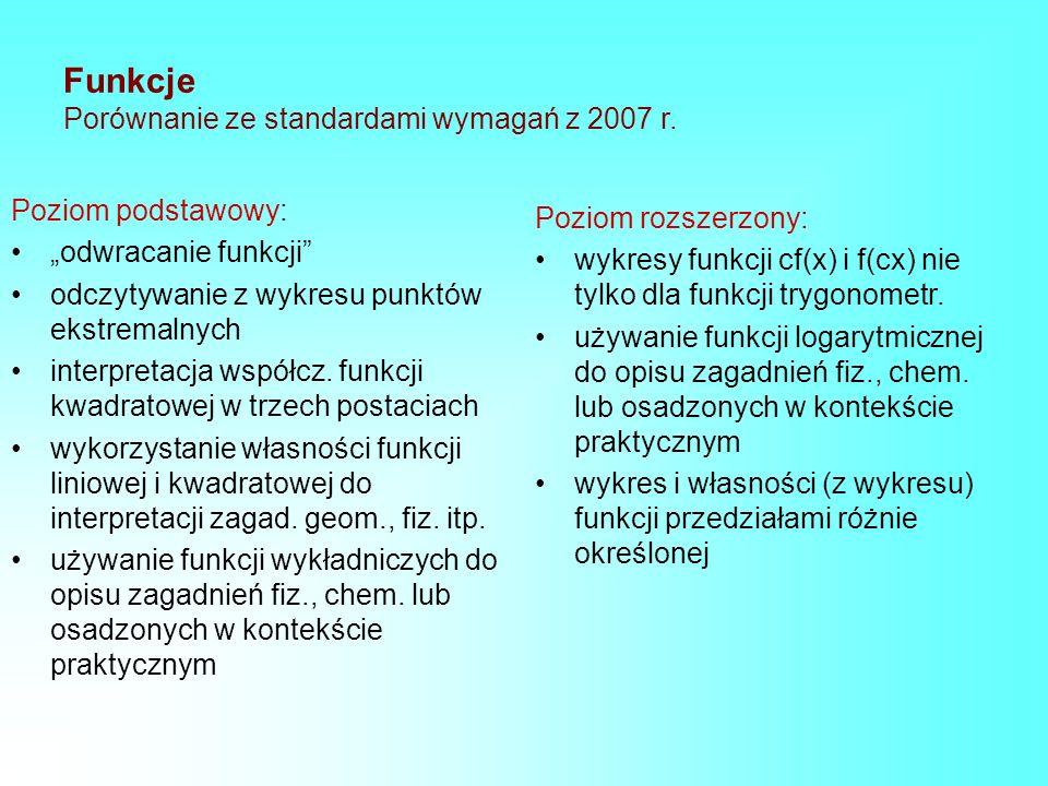 Funkcje Porównanie ze standardami wymagań z 2007 r.