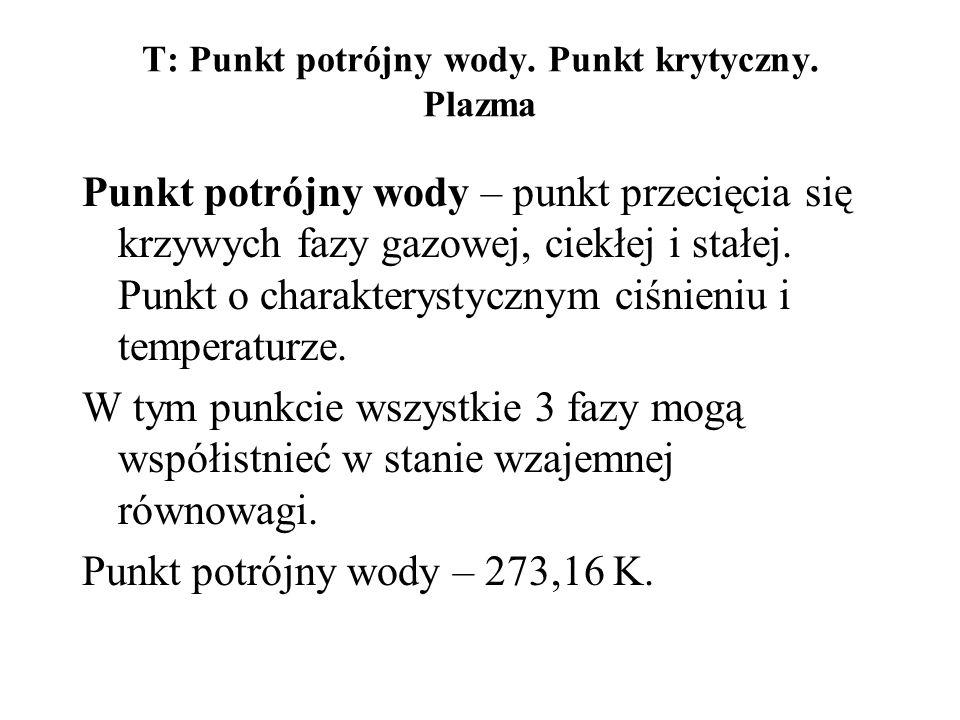 T: Punkt potrójny wody. Punkt krytyczny. Plazma