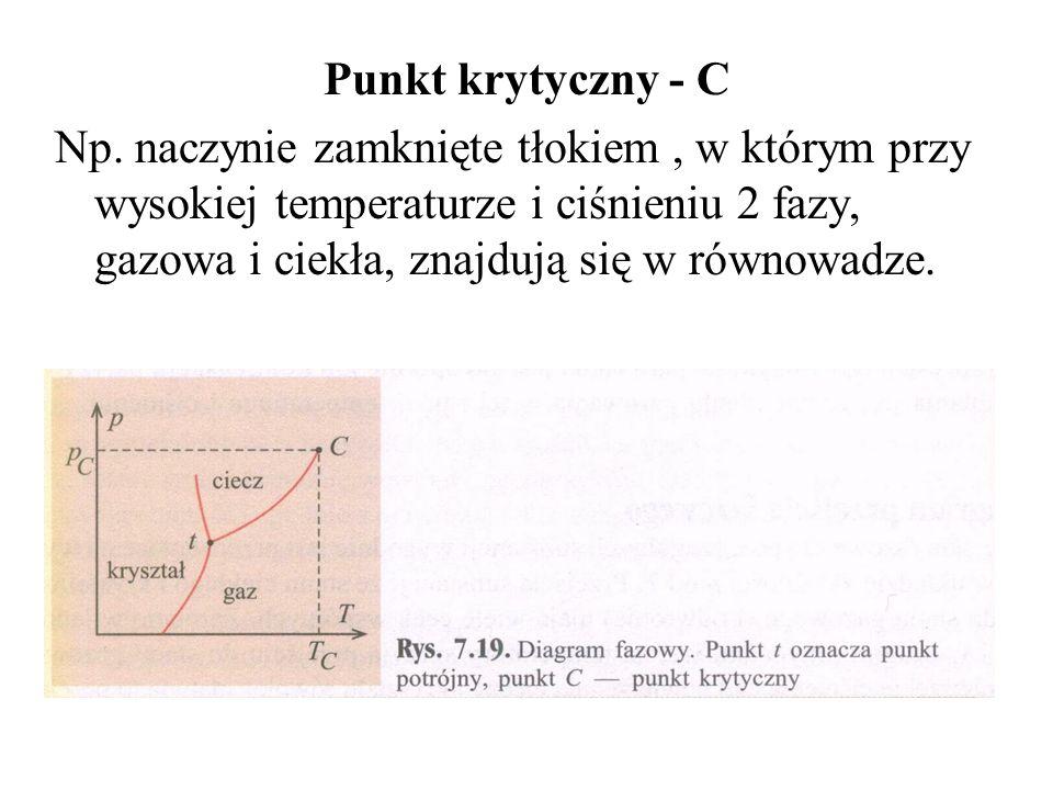 Punkt krytyczny - C