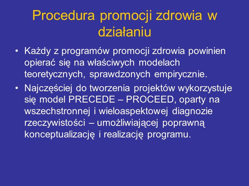 Procedura promocji zdrowia w działaniu